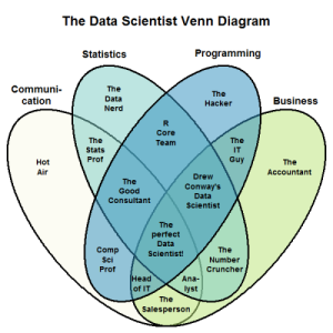 bhavaniraskutti_datascience1